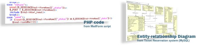 PHP code, ER